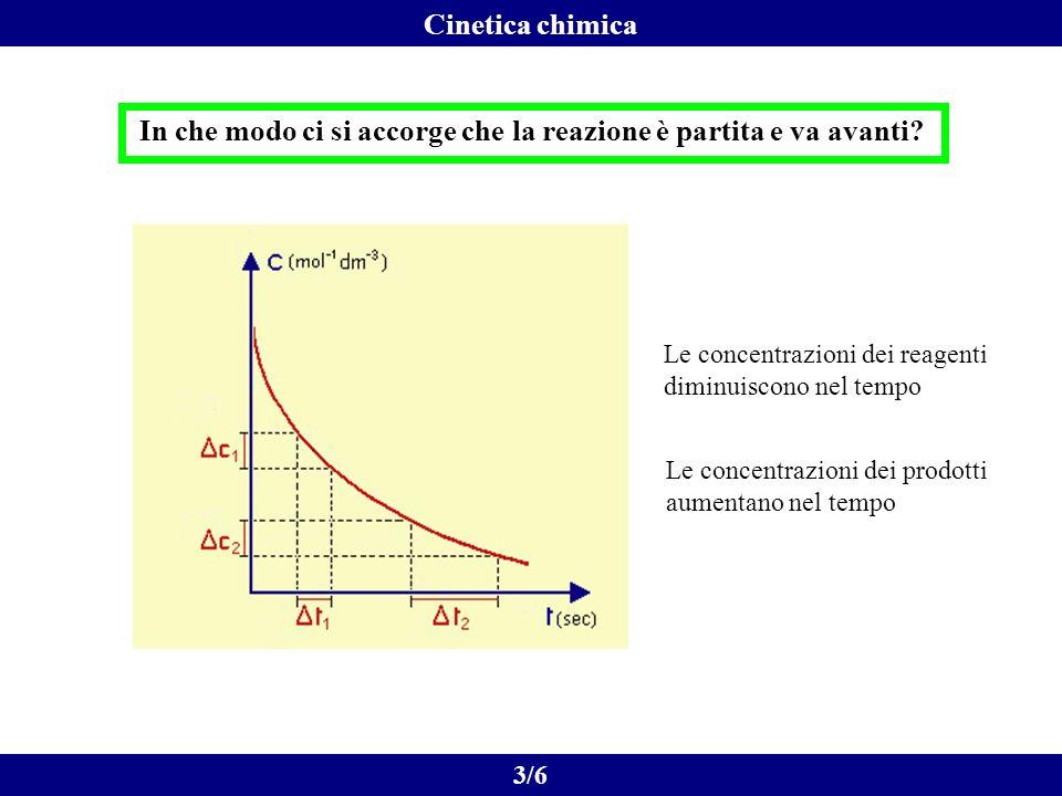 Legge cinetica integrata del primo ordine Permette di ottenere la concentrazione del reagente in qualsiasi istante successivo allinizio della reazione A prodotti v = - [A] / t v = - d[A] / dt = k [A] ln[A] t = ln[A] 0 -kt 4/6 Cinetica chimica Velocità di reazione: