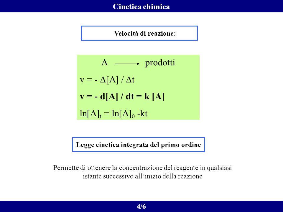 La velocità di una reazione dipende dalle concentrazioni dei reagenti Aa + bB cC + dD v = k [A] m [B] n Fattori che determinano la velocità: 1.Natura dei reagenti 2.Concentrazione dei reagenti 3.Temperatura 4.Presenza di un catalizzatore 5/6 Cinetica chimica