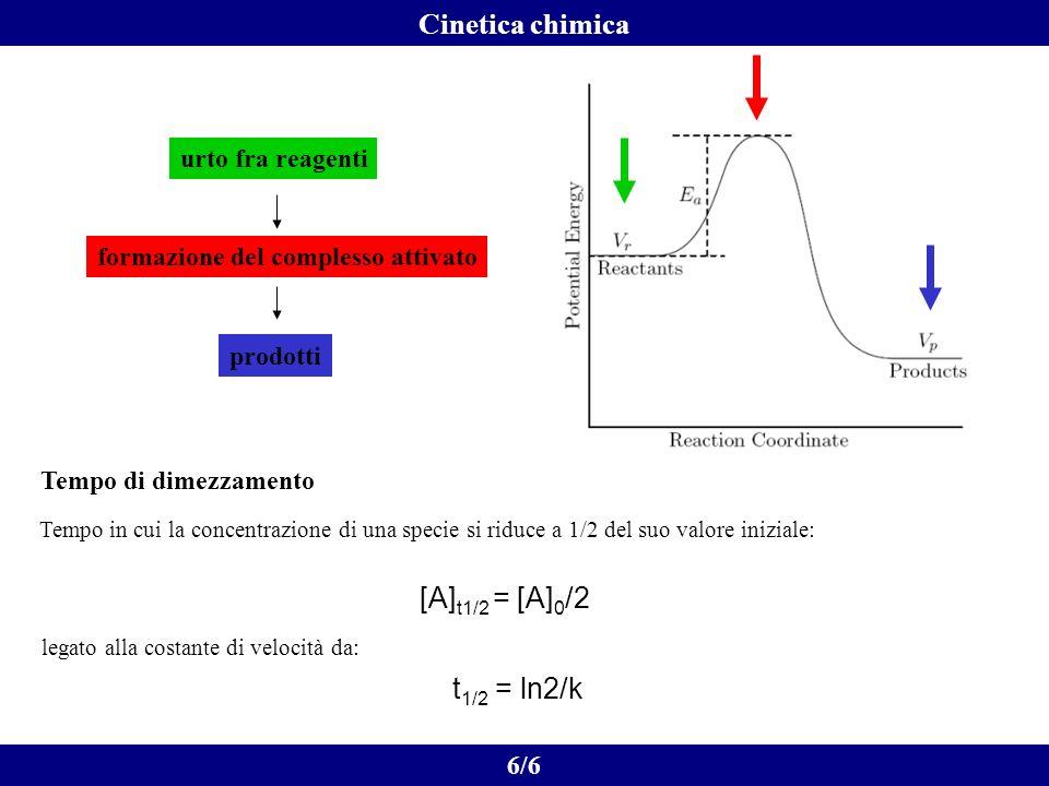 6/6 Cinetica chimica urto fra reagenti formazione del complesso attivato prodotti Tempo in cui la concentrazione di una specie si riduce a 1/2 del suo