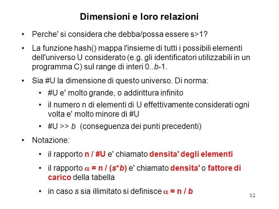 12 Dimensioni e loro relazioni Perche si considera che debba/possa essere s>1.