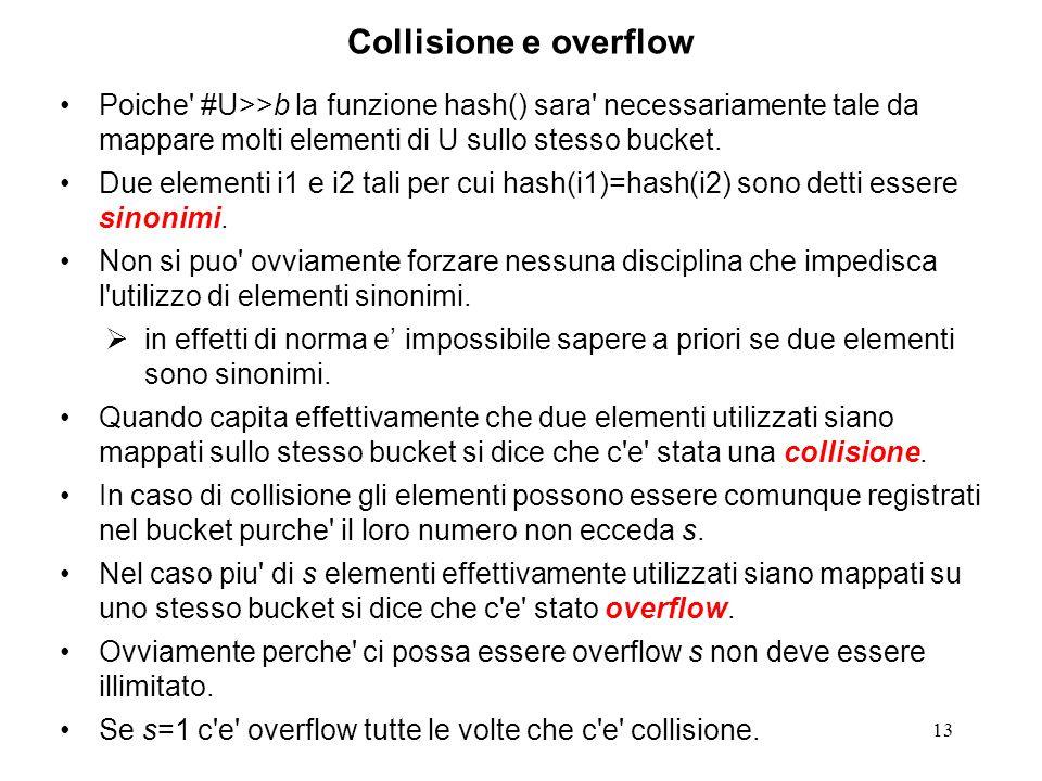 13 Collisione e overflow Poiche #U>>b la funzione hash() sara necessariamente tale da mappare molti elementi di U sullo stesso bucket.
