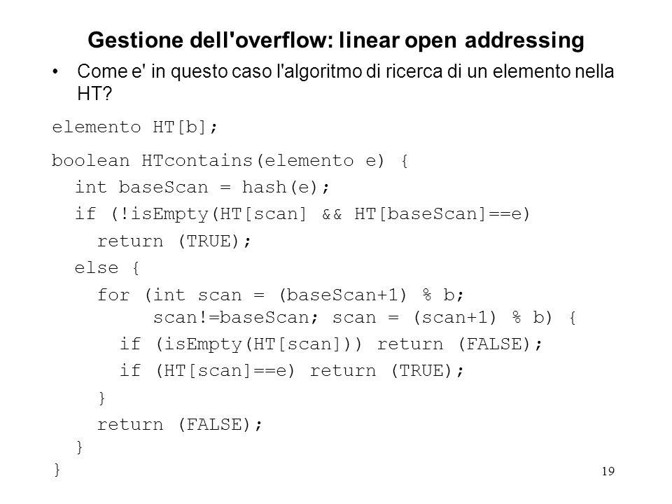 19 Gestione dell overflow: linear open addressing Come e in questo caso l algoritmo di ricerca di un elemento nella HT.
