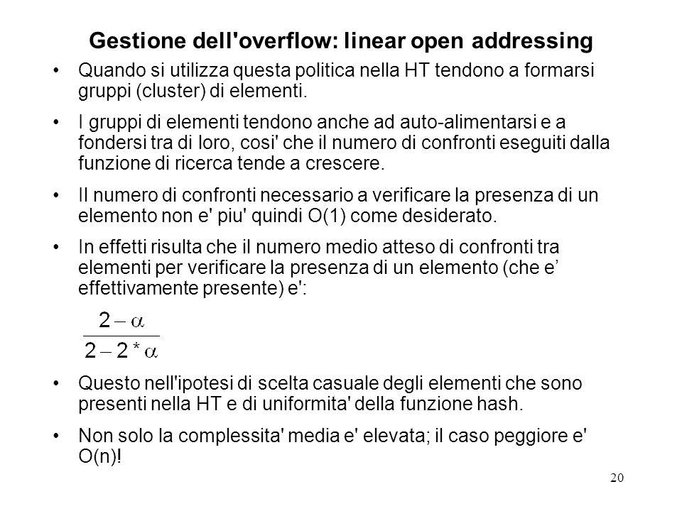 20 Gestione dell overflow: linear open addressing Quando si utilizza questa politica nella HT tendono a formarsi gruppi (cluster) di elementi.