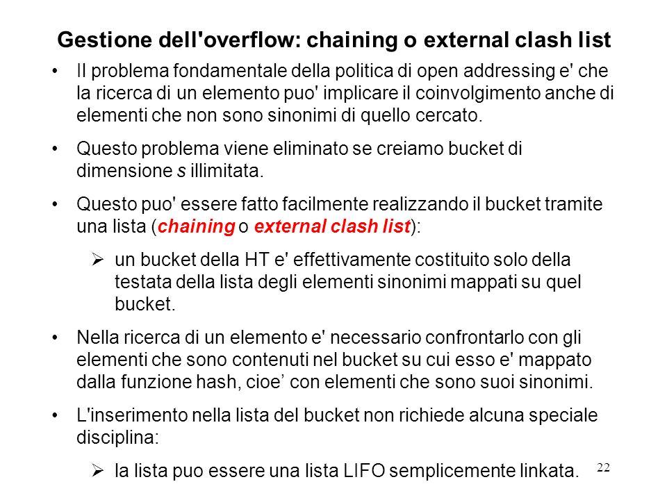 22 Gestione dell overflow: chaining o external clash list Il problema fondamentale della politica di open addressing e che la ricerca di un elemento puo implicare il coinvolgimento anche di elementi che non sono sinonimi di quello cercato.