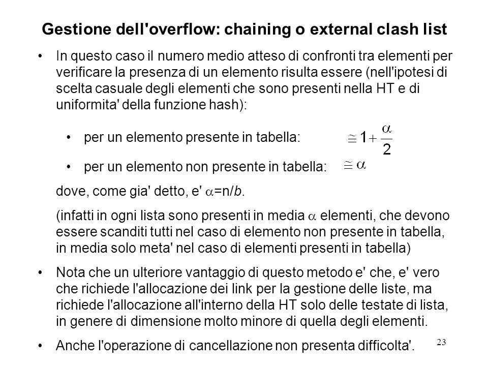 23 Gestione dell overflow: chaining o external clash list In questo caso il numero medio atteso di confronti tra elementi per verificare la presenza di un elemento risulta essere (nell ipotesi di scelta casuale degli elementi che sono presenti nella HT e di uniformita della funzione hash): per un elemento presente in tabella: per un elemento non presente in tabella: dove, come gia detto, e =n/b.