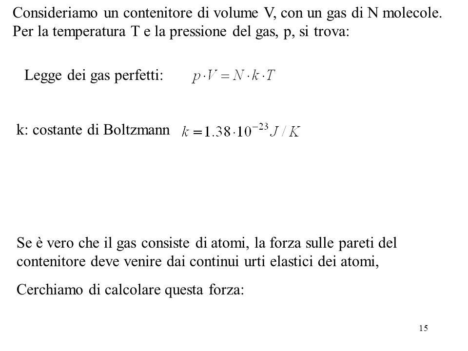 15 Legge dei gas perfetti: Consideriamo un contenitore di volume V, con un gas di N molecole. Per la temperatura T e la pressione del gas, p, si trova