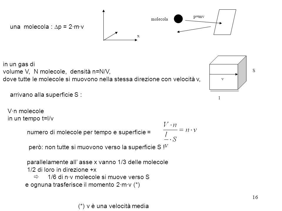 16 x molecola p=mv una molecola : p = 2·m·v in un gas di volume V, N molecole, densità n=N/V, dove tutte le molecole si muovono nella stessa direzione con velocità v, arrivano alla superficie S : l S v V·n molecole in un tempo t=l/v numero di molecole per tempo e superficie = però: non tutte si muovono verso la superficie S .