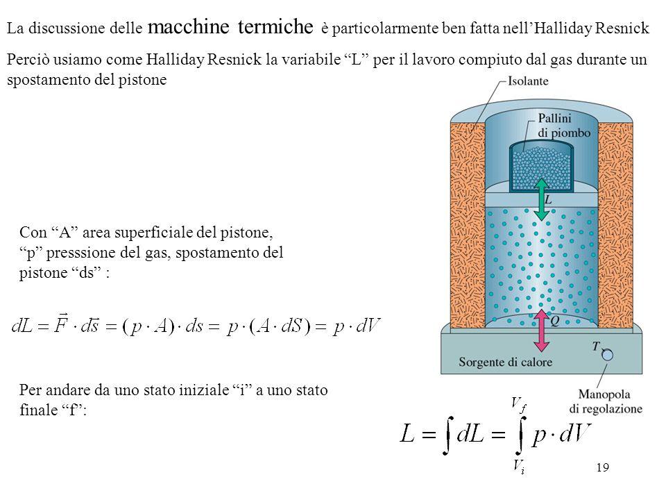 19 La discussione delle macchine termiche è particolarmente ben fatta nellHalliday Resnick Perciò usiamo come Halliday Resnick la variabile L per il l