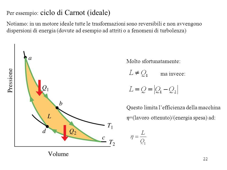 22 Per essempio: ciclo di Carnot (ideale) Notiamo: in un motore ideale tutte le trasformazioni sono reversibili e non avvengono dispersioni di energia (dovute ad esempio ad attriti o a fenomeni di turbolenza) Molto sfortunatamente: ma invece: Questo limita lefficienza della macchina =(lavoro ottenuto)/(energia spesa) ad: