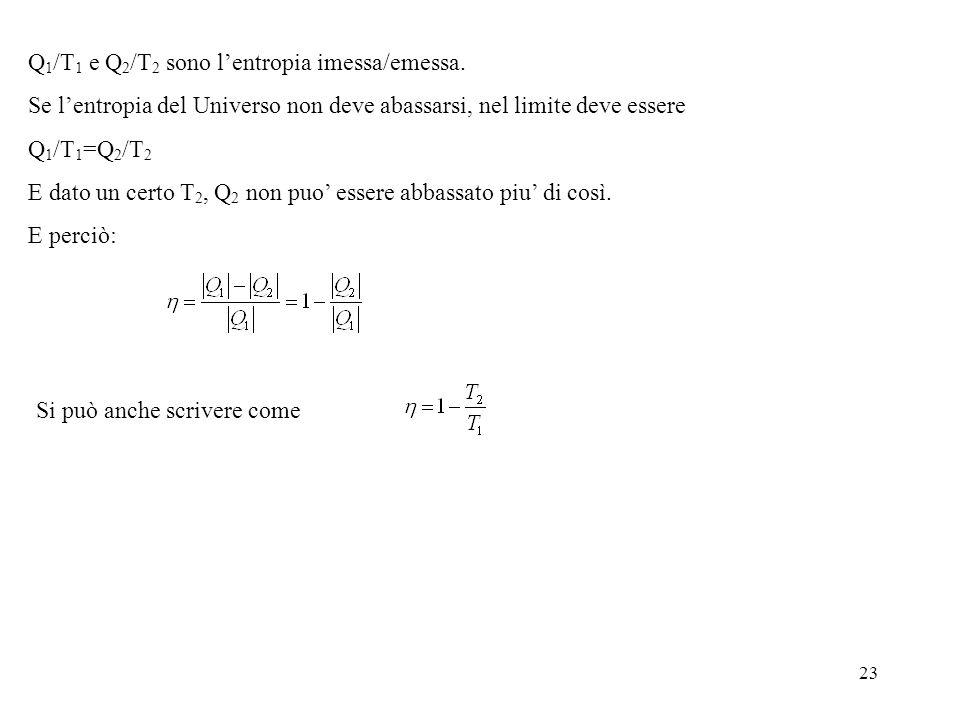 23 Q 1 /T 1 e Q 2 /T 2 sono lentropia imessa/emessa. Se lentropia del Universo non deve abassarsi, nel limite deve essere Q 1 /T 1 =Q 2 /T 2 E dato un