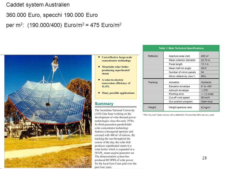 28 Caddet system Australien 360.000 Euro, specchi 190.000 Euro per m 2 : (190.000/400) Euro/m 2 = 475 Euro/m 2