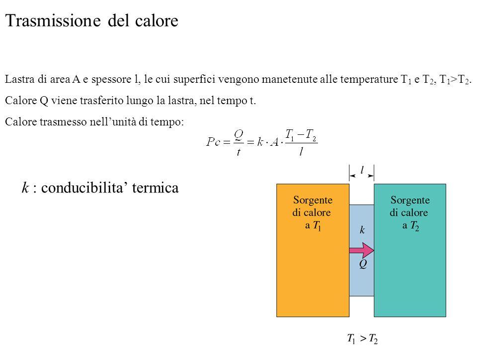 9 Trasmissione del calore Lastra di area A e spessore l, le cui superfici vengono manetenute alle temperature T 1 e T 2, T 1 >T 2.