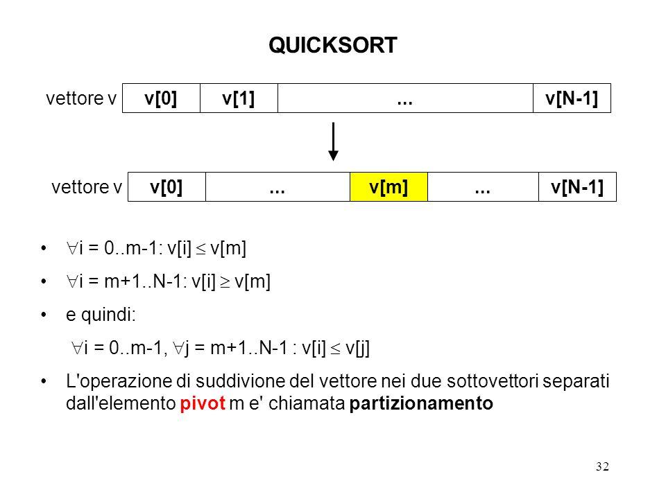 32 QUICKSORT i = 0..m-1: v[i] v[m] i = m+1..N-1: v[i] v[m] e quindi: i = 0..m-1, j = m+1..N-1 : v[i] v[j] L operazione di suddivione del vettore nei due sottovettori separati dall elemento pivot m e chiamata partizionamento v[0]v[1]v[N-1]...