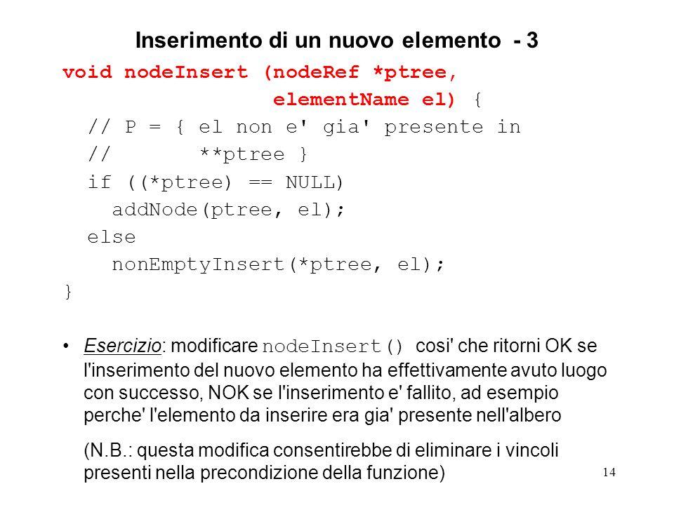 14 Inserimento di un nuovo elemento - 3 void nodeInsert (nodeRef *ptree, elementName el) { // P = { el non e gia presente in // **ptree } if ((*ptree) == NULL) addNode(ptree, el); else nonEmptyInsert(*ptree, el); } Esercizio: modificare nodeInsert() cosi che ritorni OK se l inserimento del nuovo elemento ha effettivamente avuto luogo con successo, NOK se l inserimento e fallito, ad esempio perche l elemento da inserire era gia presente nell albero (N.B.: questa modifica consentirebbe di eliminare i vincoli presenti nella precondizione della funzione)