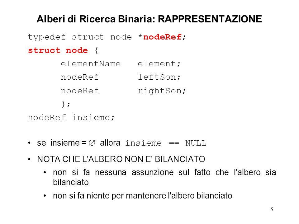 5 Alberi di Ricerca Binaria: RAPPRESENTAZIONE typedef struct node *nodeRef; struct node { elementName element; nodeRef leftSon; nodeRef rightSon; }; nodeRef insieme; se insieme = allora insieme == NULL NOTA CHE L ALBERO NON E BILANCIATO non si fa nessuna assunzione sul fatto che l albero sia bilanciato non si fa niente per mantenere l albero bilanciato