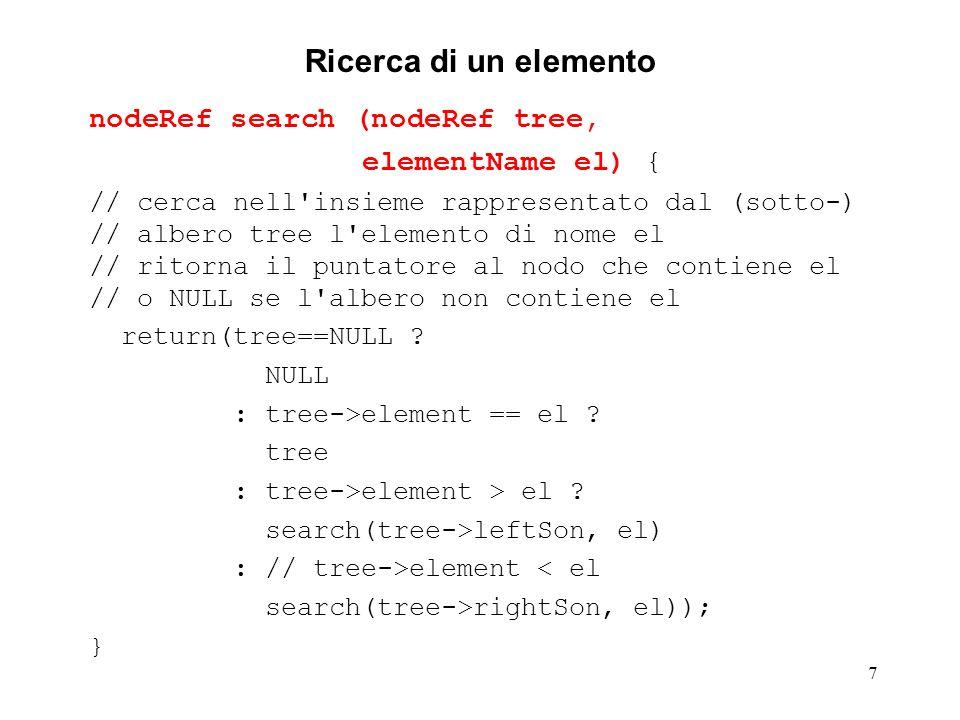 8 Ricerca di un elemento nodeRef search (nodeRef tree, elementName el) { if (tree==NULL) return(NULL); else if (tree->element == el) return(tree) else if (tree->element > el) return (search(tree->leftSon, el)); else // tree->element < el return(search(tree->rightSon, el)); // end if } si potrebbe verificare se un albero e vuoto prima di chiamare search() per quell albero.