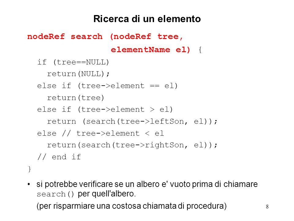 9 Ricerca di un elemento - versione iterativa nodeRef search (nodeRef tree, elementName el) { while ((tree != NULL) && (tree->element != el)) if (tree->element > el) tree = tree->leftSon; else // tree->element < el tree = tree->rightSon; // end if } return(tree); }