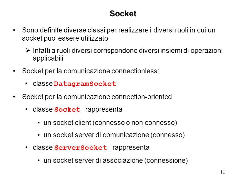 11 Socket Sono definite diverse classi per realizzare i diversi ruoli in cui un socket puo' essere utilizzato Infatti a ruoli diversi corrispondono di