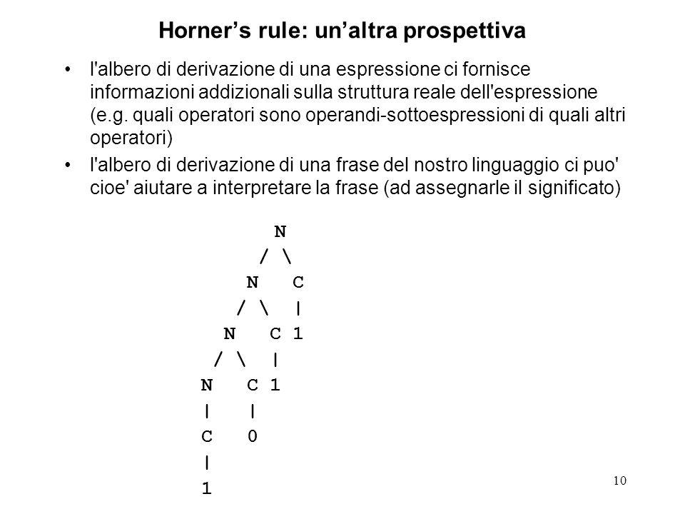 10 Horners rule: unaltra prospettiva l'albero di derivazione di una espressione ci fornisce informazioni addizionali sulla struttura reale dell'espres
