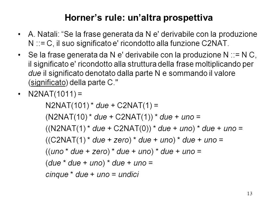 13 Horners rule: unaltra prospettiva A. Natali: Se la frase generata da N e' derivabile con la produzione N ::= C, il suo significato e' ricondotto al