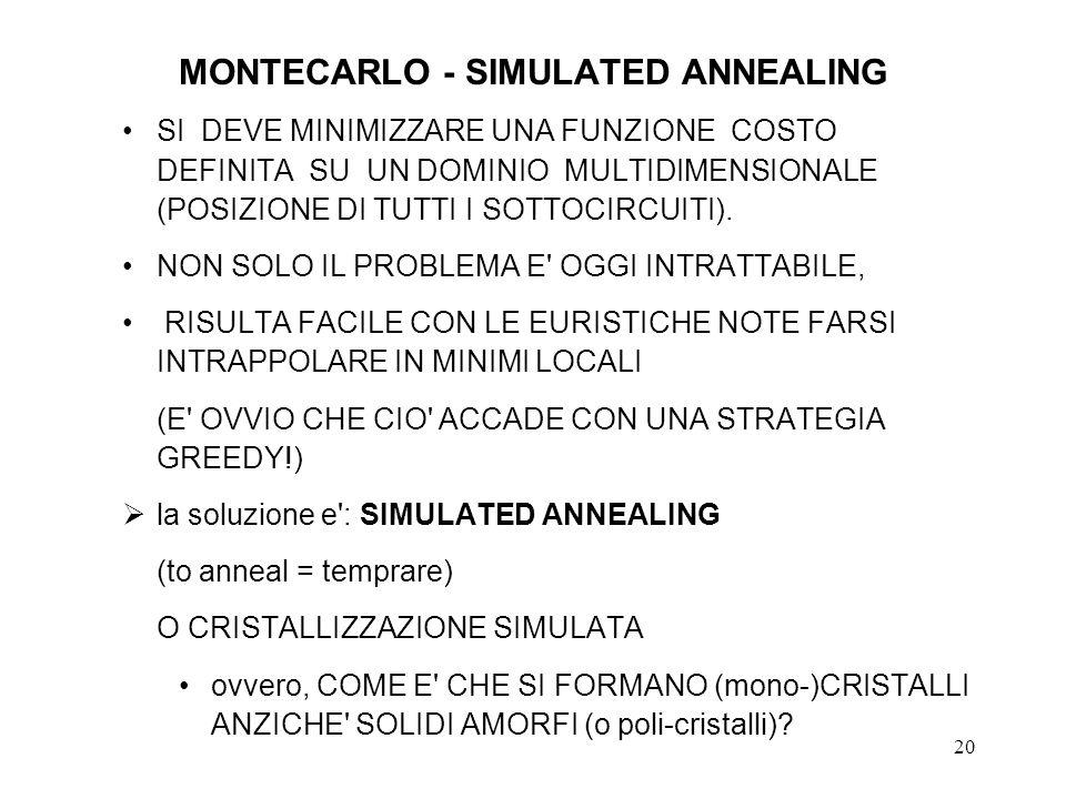 20 MONTECARLO - SIMULATED ANNEALING SI DEVE MINIMIZZARE UNA FUNZIONE COSTO DEFINITA SU UN DOMINIO MULTIDIMENSIONALE (POSIZIONE DI TUTTI I SOTTOCIRCUIT