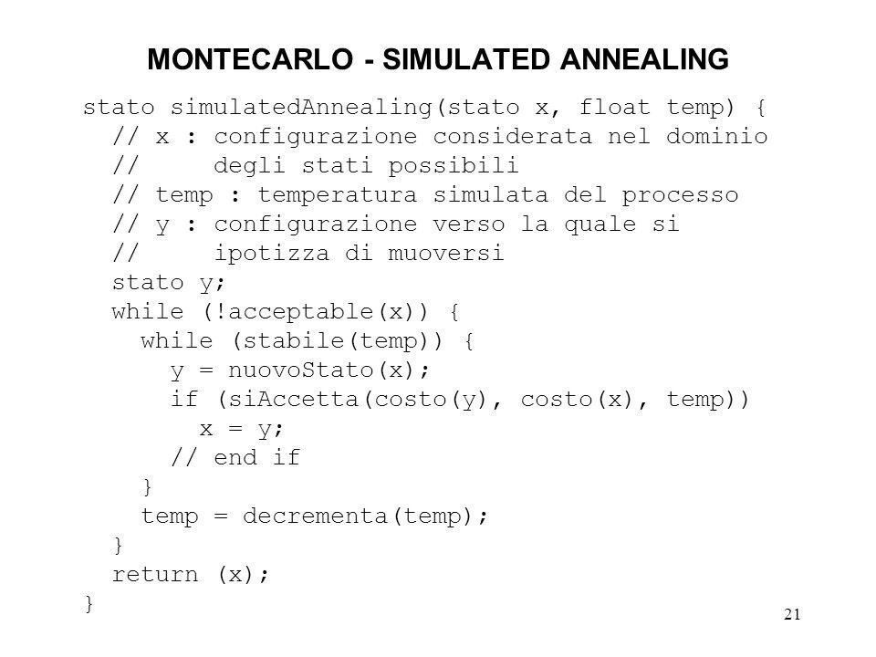 21 MONTECARLO - SIMULATED ANNEALING stato simulatedAnnealing(stato x, float temp) { // x : configurazione considerata nel dominio // degli stati possi