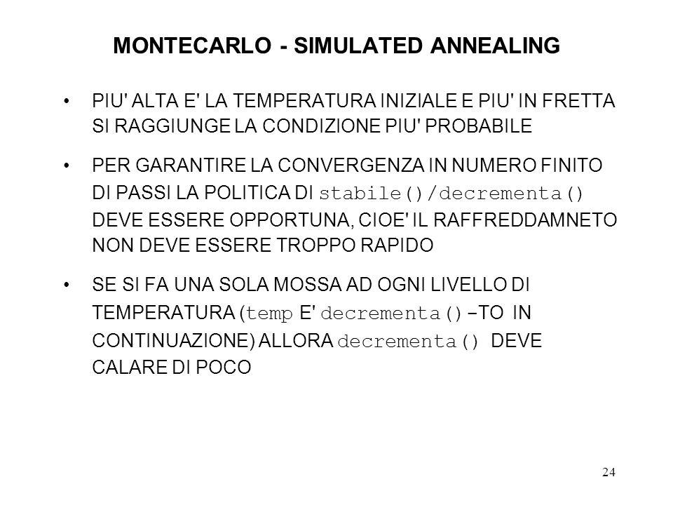 24 MONTECARLO - SIMULATED ANNEALING PIU' ALTA E' LA TEMPERATURA INIZIALE E PIU' IN FRETTA SI RAGGIUNGE LA CONDIZIONE PIU' PROBABILE PER GARANTIRE LA C