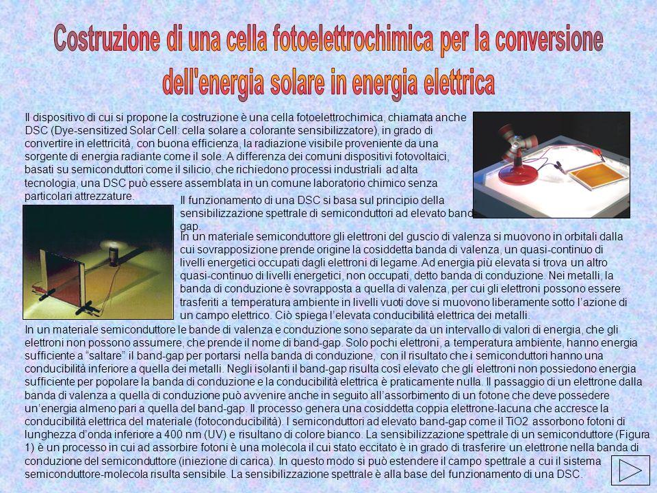 Il dispositivo di cui si propone la costruzione è una cella fotoelettrochimica, chiamata anche DSC (Dye-sensitized Solar Cell: cella solare a colorante sensibilizzatore), in grado di convertire in elettricità, con buona efficienza, la radiazione visibile proveniente da una sorgente di energia radiante come il sole.