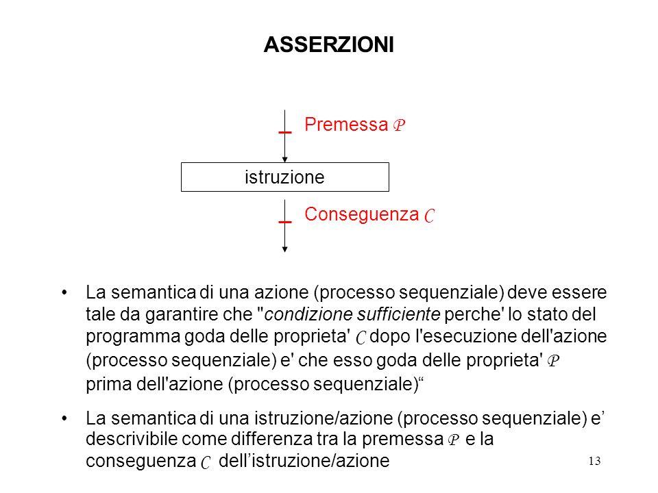 13 ASSERZIONI La semantica di una azione (processo sequenziale) deve essere tale da garantire che condizione sufficiente perche lo stato del programma goda delle proprieta C dopo l esecuzione dell azione (processo sequenziale) e che esso goda delle proprieta P prima dell azione (processo sequenziale) La semantica di una istruzione/azione (processo sequenziale) e descrivibile come differenza tra la premessa P e la conseguenza C dellistruzione/azione istruzione Premessa P Conseguenza C