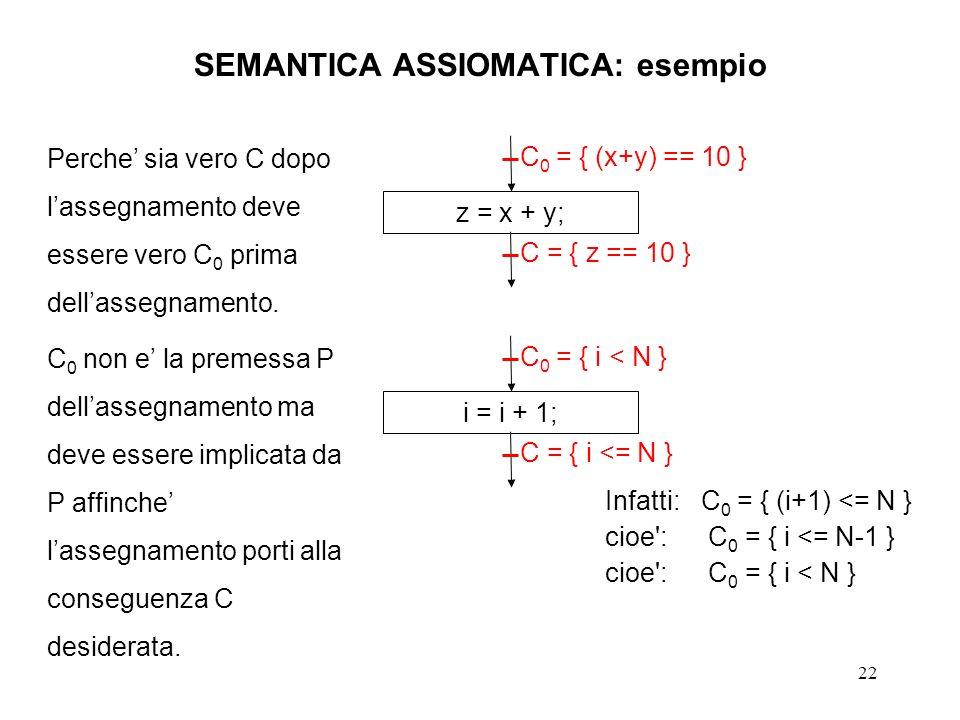 22 SEMANTICA ASSIOMATICA: esempio z = x + y; C = { z == 10 } C 0 = { (x+y) == 10 } i = i + 1; C 0 = { i < N } C = { i <= N } Infatti: C 0 = { (i+1) <= N } cioe : C 0 = { i <= N-1 } cioe : C 0 = { i < N } Perche sia vero C dopo lassegnamento deve essere vero C 0 prima dellassegnamento.