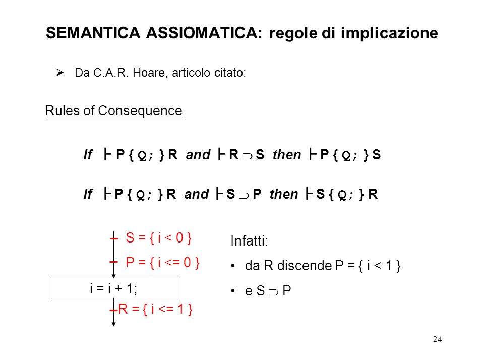 24 SEMANTICA ASSIOMATICA: regole di implicazione Da C.A.R. Hoare, articolo citato: Rules of Consequence If P { Q; } R and R S then P { Q; } S If P { Q
