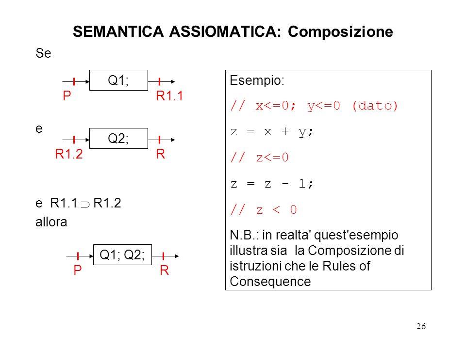 26 SEMANTICA ASSIOMATICA: Composizione Se e e R1.1 R1.2 allora Q1; PR1.1 Q2; R1.2R Q1; Q2; PR Esempio: // x<=0; y<=0 (dato) z = x + y; // z<=0 z = z - 1; // z < 0 N.B.: in realta quest esempio illustra sia la Composizione di istruzioni che le Rules of Consequence