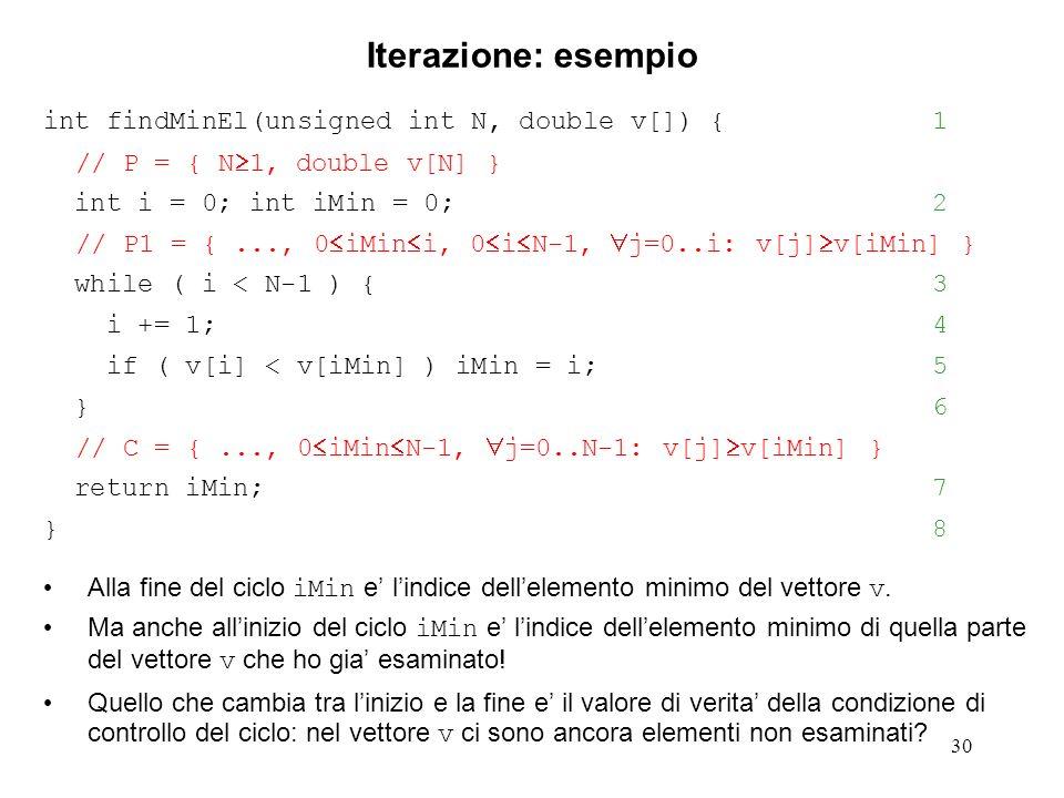 30 Iterazione: esempio int findMinEl(unsigned int N, double v[]) { 1 // P = { N 1, double v[N] } int i = 0; int iMin = 0; 2 // P1 = {..., 0 iMin i, 0 i N-1, j=0..i: v[j] v[iMin] } while ( i < N-1 ) { 3 i += 1; 4 if ( v[i] < v[iMin] ) iMin = i; 5 } 6 // C = {..., 0 iMin N-1, j=0..N-1: v[j] v[iMin] } return iMin; 7 } 8 Alla fine del ciclo iMin e lindice dellelemento minimo del vettore v.