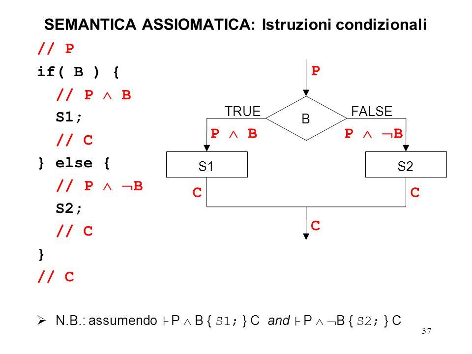 37 SEMANTICA ASSIOMATICA: Istruzioni condizionali // P if( B ) { // P B S1; // C } else { // P B S2; // C } // C N.B.: assumendo P B { S1; } C and P B { S2; } C B S2 P CC P B FALSETRUE S1 C