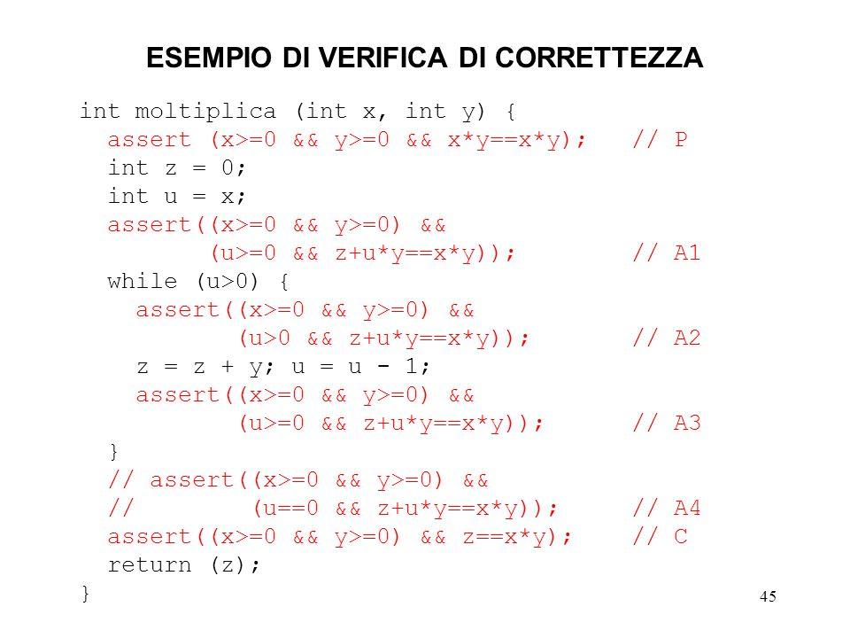 45 ESEMPIO DI VERIFICA DI CORRETTEZZA int moltiplica (int x, int y) { assert (x>=0 && y>=0 && x*y==x*y);// P int z = 0; int u = x; assert((x>=0 && y>=0) && (u>=0 && z+u*y==x*y)); // A1 while (u>0) { assert((x>=0 && y>=0) && (u>0 && z+u*y==x*y)); // A2 z = z + y; u = u - 1; assert((x>=0 && y>=0) && (u>=0 && z+u*y==x*y)); // A3 } // assert((x>=0 && y>=0) && // (u==0 && z+u*y==x*y)); // A4 assert((x>=0 && y>=0) && z==x*y); // C return (z); }