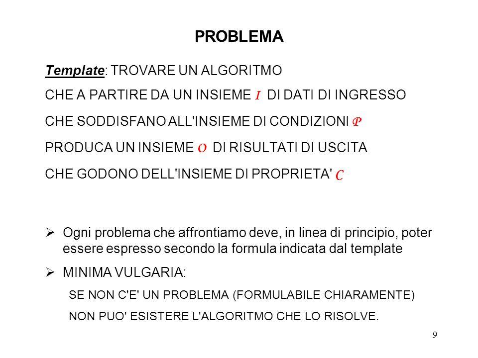 30 CONFRONTO TRA LE DIVERSE VERSIONI DELL ALGORITMO DI EUCLIDE DOMINIO DI DEFINIZIONE DELL ALGORITMO, e.g.: –NUMERI INTERI NON NEGATIVI vs.