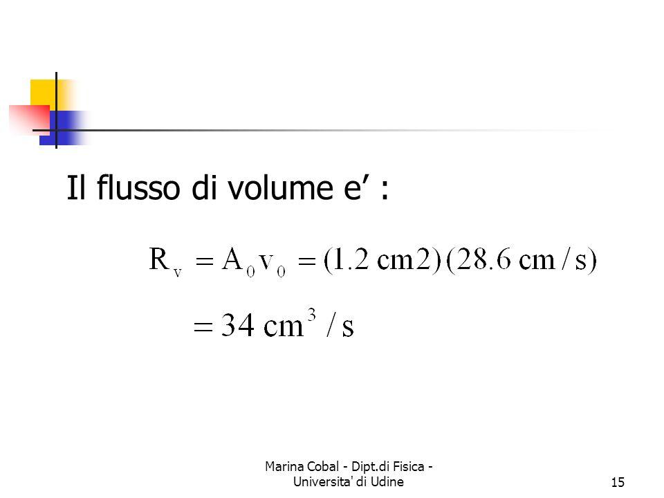 Marina Cobal - Dipt.di Fisica - Universita' di Udine15 Il flusso di volume e :