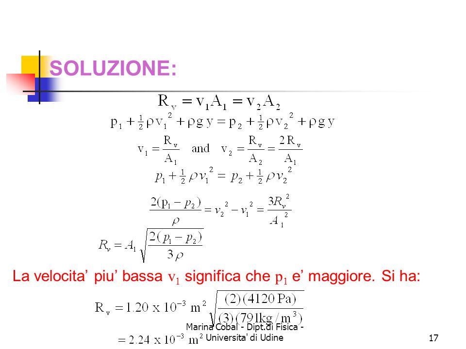 Marina Cobal - Dipt.di Fisica - Universita' di Udine17 SOLUZIONE: La velocita piu bassa v 1 significa che p 1 e maggiore. Si ha: