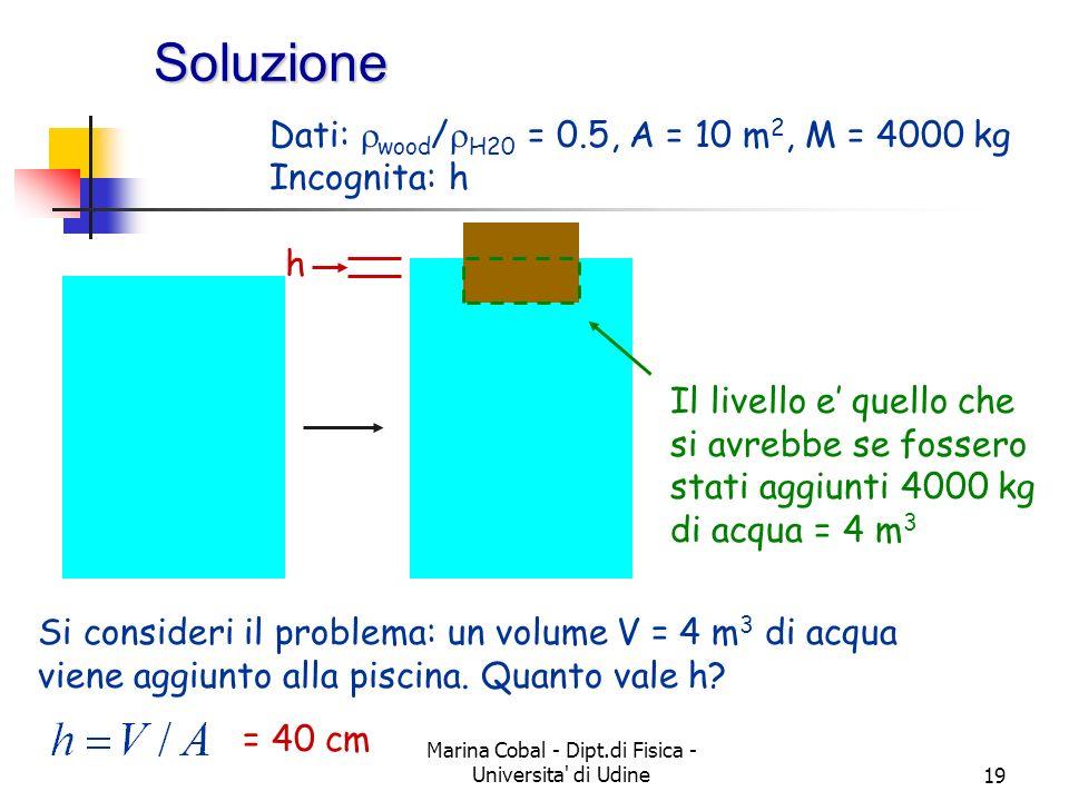 Marina Cobal - Dipt.di Fisica - Universita' di Udine19 Soluzione Dati: wood / H20 = 0.5, A = 10 m 2, M = 4000 kg Incognita: h Il livello e quello che