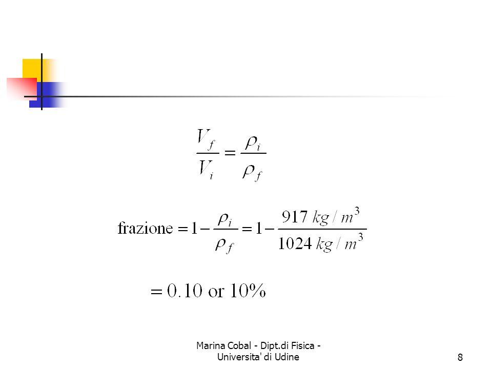 Marina Cobal - Dipt.di Fisica - Universita di Udine19 Soluzione Dati: wood / H20 = 0.5, A = 10 m 2, M = 4000 kg Incognita: h Il livello e quello che si avrebbe se fossero stati aggiunti 4000 kg di acqua = 4 m 3 Si consideri il problema: un volume V = 4 m 3 di acqua viene aggiunto alla piscina.