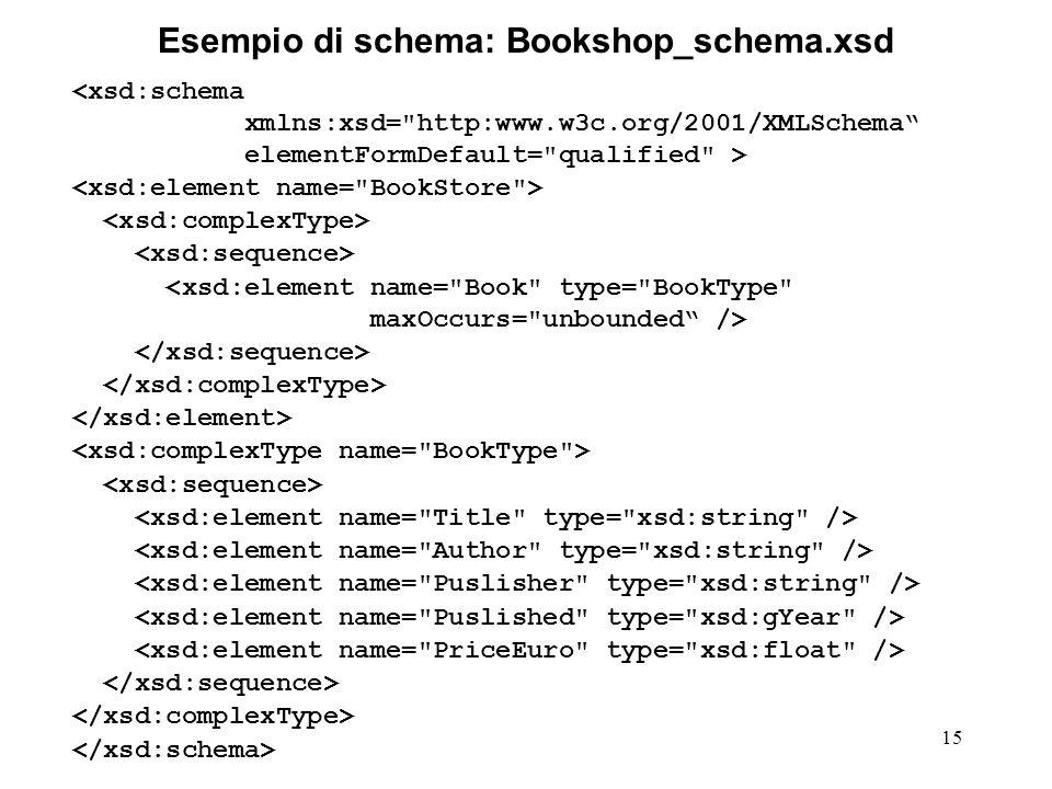 15 Esempio di schema: Bookshop_schema.xsd <xsd:schema xmlns:xsd= http:www.w3c.org/2001/XMLSchema elementFormDefault= qualified > <xsd:element name= Book type= BookType maxOccurs= unbounded />