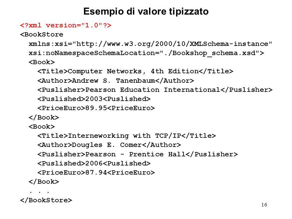 16 Esempio di valore tipizzato <BookStore xmlns:xsi= http://www.w3.org/2000/10/XMLSchema-instance xsi:noNamespaceSchemaLocation= ./Bookshop_schema.xsd > Computer Networks, 4th Edition Andrew S.