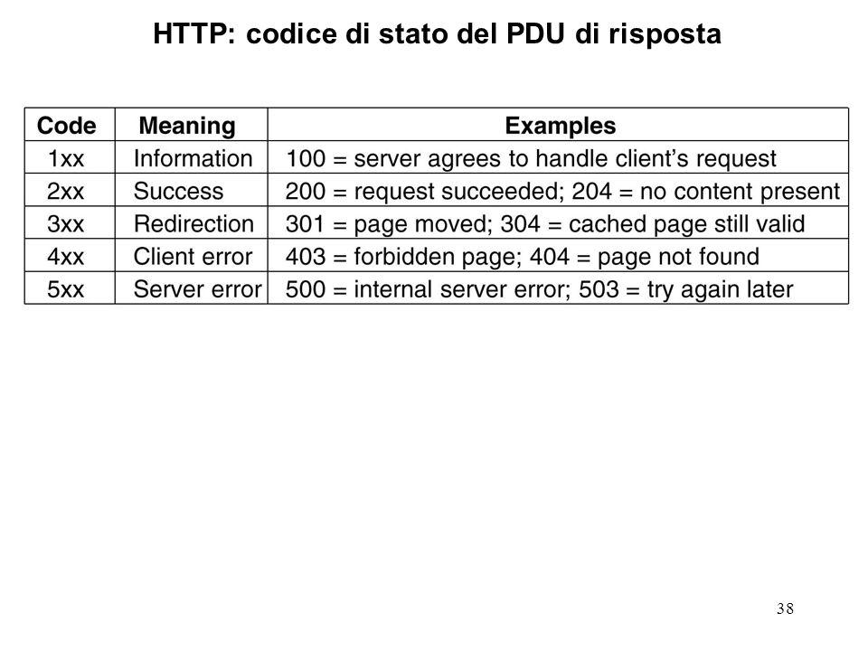 38 HTTP: codice di stato del PDU di risposta