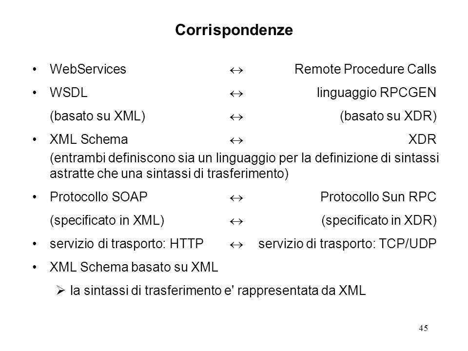 45 Corrispondenze WebServices Remote Procedure Calls WSDL linguaggio RPCGEN (basato su XML) (basato su XDR) XML Schema XDR (entrambi definiscono sia un linguaggio per la definizione di sintassi astratte che una sintassi di trasferimento) Protocollo SOAP Protocollo Sun RPC (specificato in XML) (specificato in XDR) servizio di trasporto: HTTP servizio di trasporto: TCP/UDP XML Schema basato su XML la sintassi di trasferimento e rappresentata da XML