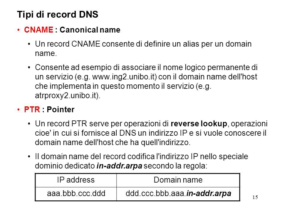 15 Tipi di record DNS CNAME : Canonical name Un record CNAME consente di definire un alias per un domain name. Consente ad esempio di associare il nom