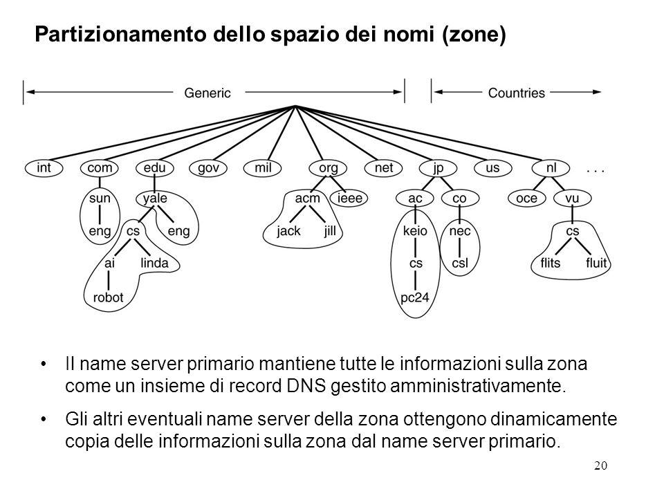 20 Il name server primario mantiene tutte le informazioni sulla zona come un insieme di record DNS gestito amministrativamente. Gli altri eventuali na