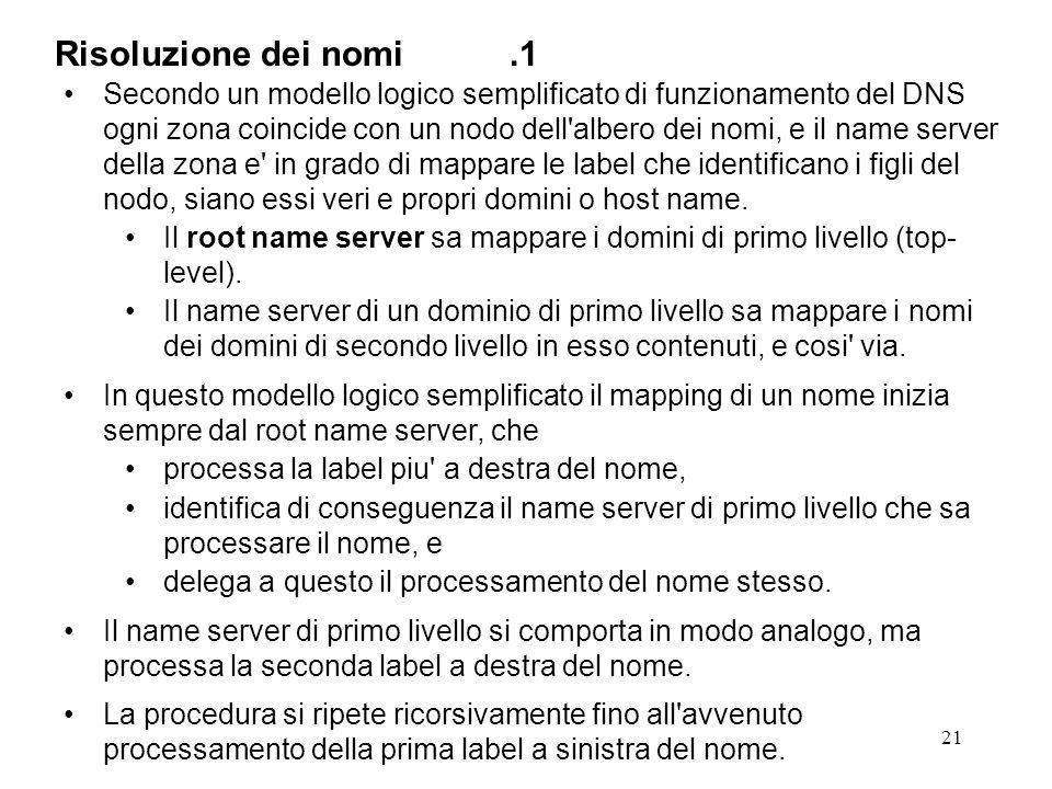 21 Secondo un modello logico semplificato di funzionamento del DNS ogni zona coincide con un nodo dell'albero dei nomi, e il name server della zona e'