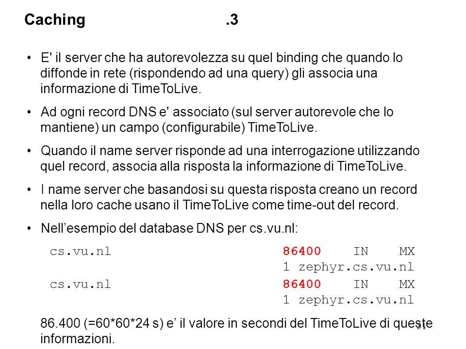 31 E' il server che ha autorevolezza su quel binding che quando lo diffonde in rete (rispondendo ad una query) gli associa una informazione di TimeToL