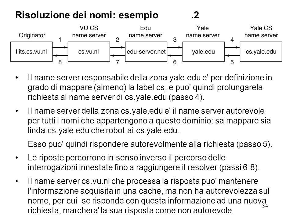 34 Il name server responsabile della zona yale.edu e' per definizione in grado di mappare (almeno) la label cs, e puo' quindi prolungarela richiesta a