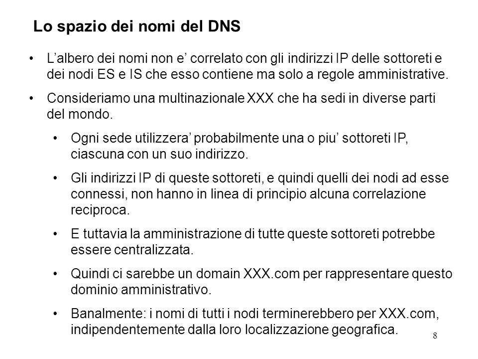 8 Lo spazio dei nomi del DNS Lalbero dei nomi non e correlato con gli indirizzi IP delle sottoreti e dei nodi ES e IS che esso contiene ma solo a rego